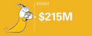 banana slug at 215 million dollars